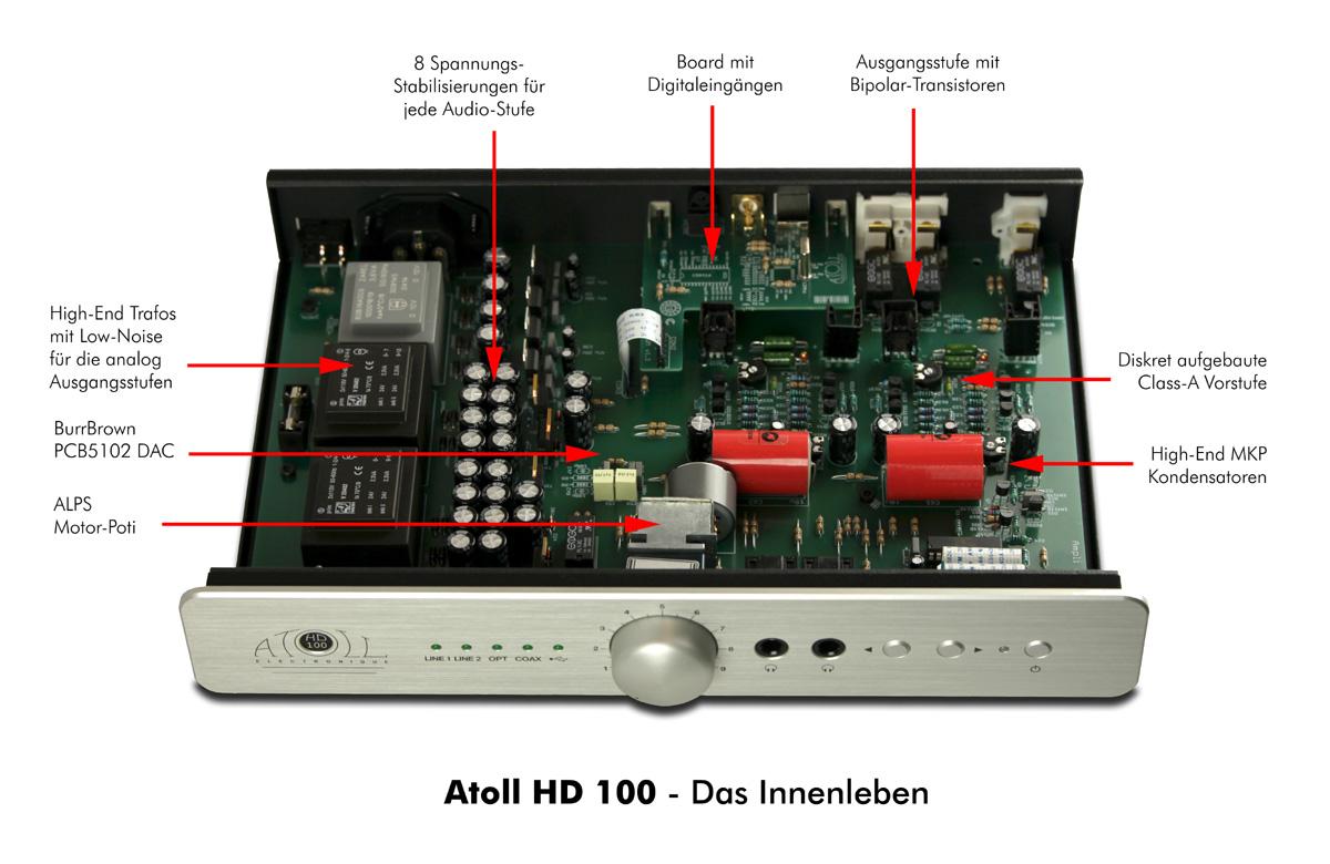 HD 100 Innenleben